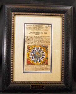 16th C. Map of the World, Illuminated Manuscript, Bocks Speisskammer, Old German