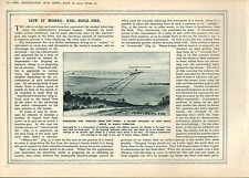 1915 WWI PRINT ~ RIFLE FIRE LONG RANGE ATTACK FRONTAL OBLIQUE COVERING FIRE TEXT