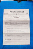 Pennsylvania Railroad - General Change in Time Tables - 4/28/63