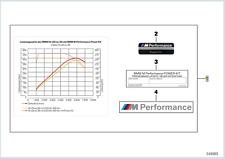 BMW F15 X5 F16 X6 M PERFORMANCE POWER KIT FSC CODES 11122344610 35I 35iX + 20HP