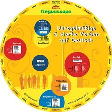 German Verb Wheel - The Essential Language Learning Tool