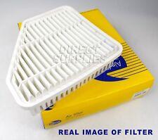 Comline Filtro de aire TOYOTA AURIS-AVENSIS Corolla-Verso 1.4 2.0 2.2 CTY12187
