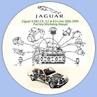 Jaguar XJ40 & Daimler 2.9, 3.2 & 4.0 Litre 1986-1994  Factory Workshop Manual