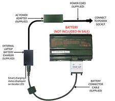 External Laptop Battery Charger for Clevo P750ZM P771ZM, Sager NP9752, P750BAT-8