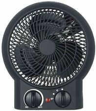 PELONIS Heater Fan Compact Personal Electric Space Heater with Thermostat