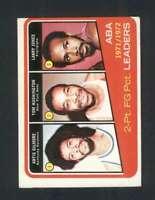 1972-73 Topps #260 Artis Gilmore EXMT/EXMT+ ABA League Leaders 128011