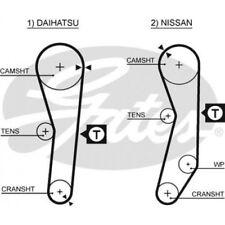 GATES Timing Belt PowerGrip® 5008