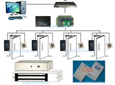 Proximity Systems PROXCARDⅡ Door Access Control Systems & Kits + 4 Magnetic Lock