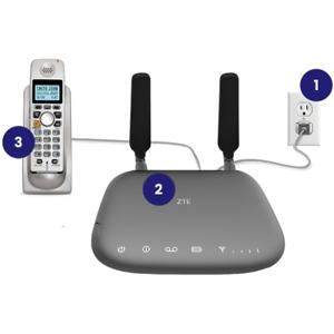 ZTE WF723CA 4G LTE GSM Unlocked (Tellus) Wireless Home Phone Base VoLTE
