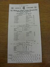 29/08/1982 Cricket Scorecard: The Whitbred Village Cricket Championship Final, C