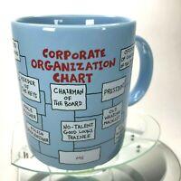 Vintage Hallmark Mug Smile Mug 'Corporate Organization Chart Blue' 1986 Cup C33
