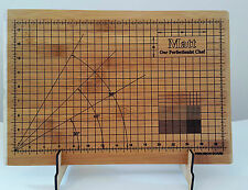 Personalized chopping cutting board house warming wedding Christmas Gift Chef