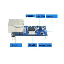 UART to Ethernet (IEEE802.3 - RJ45) transparent transmission adapter