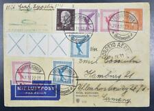GERMANY to BRAZIL 1931, $500, ZEPPELIN, Rare Airship 1st FAF Flight Airmail Card