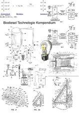 Biodiesel RME Rapsölmethylester freie Energie 7500 S.