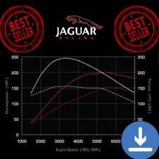 Jaguar ECU Map Tuning Files Stage 1,2