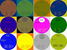 12 CD CANTA TU  VIDEOKARAOKE -  x tutti