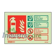 Jalite Foam Spray Fire Extinguisher Sign