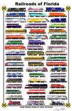 "Railroads of Florida 11""x17"" Railroad Poster by Andy Fletcher signed"