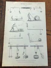 original 1875 print - mechanical powers !