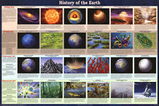 History of the Earth Educational Astronomy Science Chart Poster Poster, 36x24