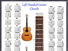 LEFT HANDED GUITAR CHORDS CHART & NOTE LOCATOR - FRETBOARD - SMALL CHART