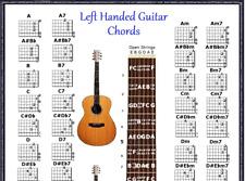 buy left handed classical guitars ebay. Black Bedroom Furniture Sets. Home Design Ideas
