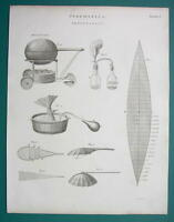 PNEUMATICS Balloon Parts Aerojet Engine - 1820 Engraving Print by A. Rees