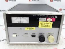 Gamma Scientific RS-1 Lamp Monitor and Control