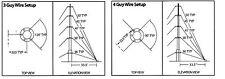 ROHN 9H50 34' Telescoping Mast - Antenna Push Up Pole - Ships FedEx/UPS Ground