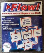 NEW IN BOX  Vintage IMSI Flow version 4 Detailed Charts & Diagrams in a Flash!