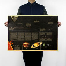Neun Planeten im Sonnensystem Wandaufkleber Dekor Wohnzimmer Poster Vintage