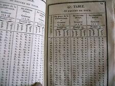 méthode réduction bois en grume carrés méplats ancienne nouvelle mesuress 1843