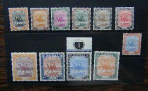 1948 values to 5pi MM
