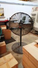 (2) Industrial Fans