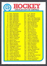 1982-83 OPC O PEE CHEE HOCKEY 121 CHECKLIST UNMARKED NM