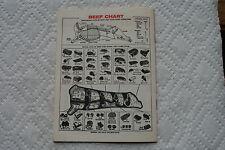 Old Vintage It's Beef for Food-Time USA National Livestock & Meat Board Cookbook