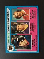 1979-80 Topps Set Break Goal Leaders #1 - NM/MT Condition