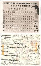 ESERCITO FASCISMO 94° FANTERIA MESSINA - ANCONA FANO RAVENNA - CORSO 1939-40 WW2