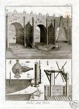 Diderot & D'Alembert-ENCYCLOPEDIE-pesca a rete-1765.