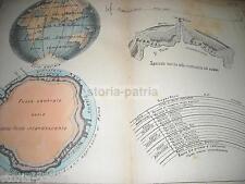 ANTICA CARTOGRAFIA_GEOLOGIA_MAPPAMONDO_FUOCO CENTRALE TERRESTRE_CROSTA_GRANITI