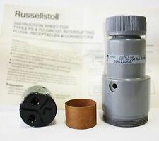 Russellstoll FS/FD Connector
