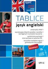Język angielski. Rozmówki. Tablice (Jezyk Rozmowki)