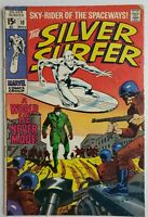 🔥 SILVER SURFER #10 THE WORLD HE NEVER MADE 1969 FANTASTIC FOUR VOL 1 SILVER