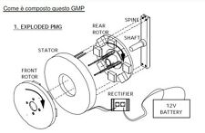 Building a Permanent Magnet Alternator Generator for wind turbine hydroelectric