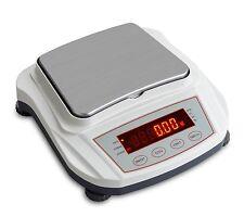 Digital Weigh Scales