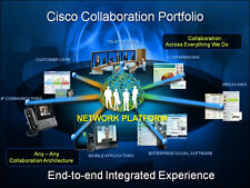 CIsco Voice Lab Collaboration Lab VMWare ESXi CUCM CUC CUPS UCCX.10.5.