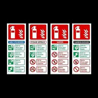 Fire Extinguisher ID Sign 75mm x 200 Water+Additive Adhesive Sticker