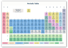 Large Periodic Table Poster, A1 wall chart, suitable for GCSE & A Level, 2019