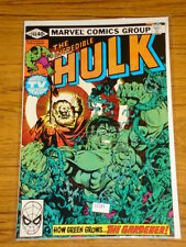 INCREDIBLE HULK #248 VOL1 MARVEL COMICS JUNE 1980